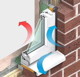 The art of specifying double glazing FG Trading